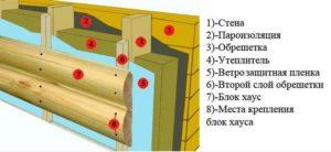 технология обшивки балкона блок хаусом