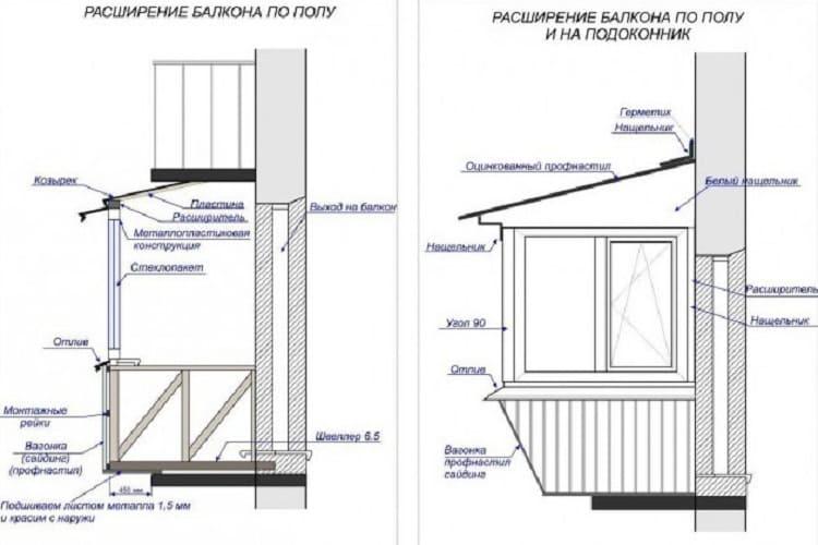 Схема расширения балкона